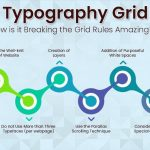 Typography Grid: How is it Breaking the Grid Rules Amazingly?