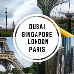 Top 5 travel destinations in the world