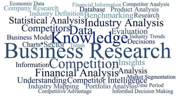 Successful Business Research Proposal